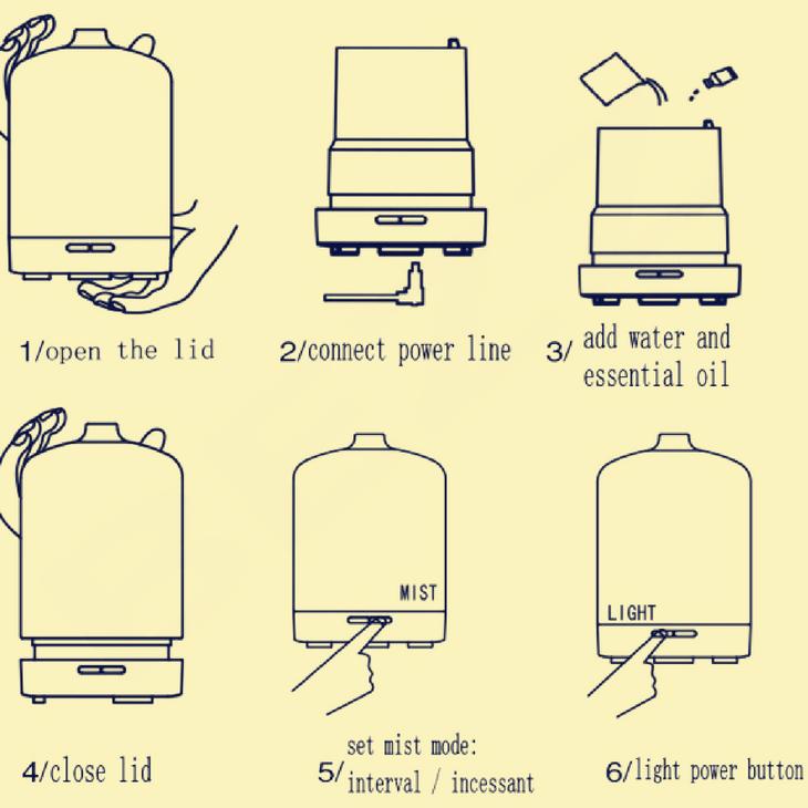 Cách sử dụng máy khuếch tán KE2048