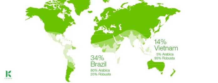 việt nam và brazil là 2 nước xuất khẩu cà phê lớn nhất thế giới